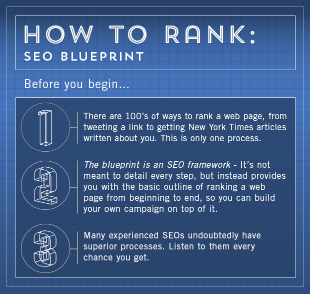 How to rank 25 step seo master blueprint cuecamp if youre like most seos you spend a lot of time reading over the past several years ive spent 100s of hours studying blogs guides and google patents malvernweather Images